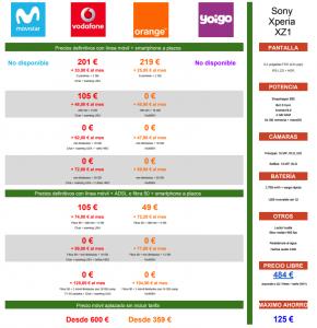 Productos disponibles de fundas movil samsung j5 2020 para comprar on-line - El TOP 20