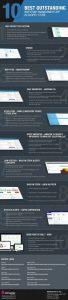 Selección de wc portatil casero para comprar en Internet - Los 10 mejores - Copy