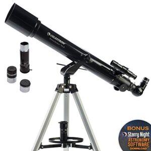 Productos disponibles de inventor del telescopio para comprar en Internet - Los 10 mejores